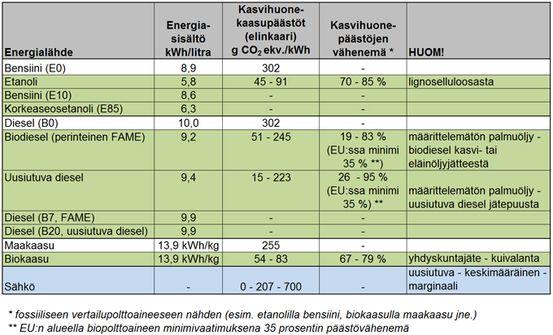 Energialahteet-taulukko